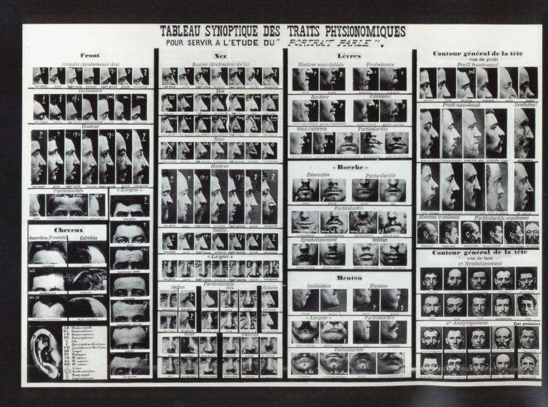 Bertillon - riconoscimento facciale
